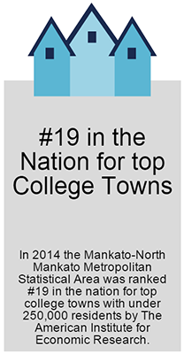 #19 in the Nation for top College Towns