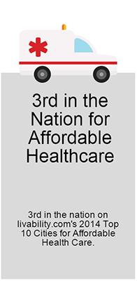 3rd in the Nation for Affordable Healthcare 2014